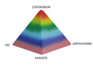Şekil7 PR